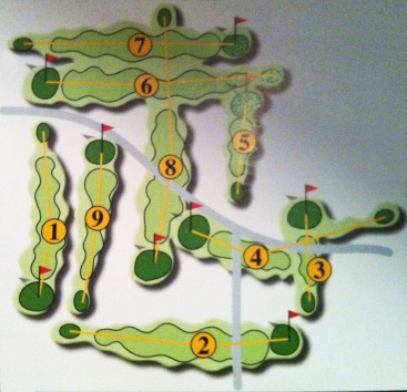 9 holes overview